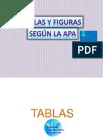 Tablas y Figuras APA