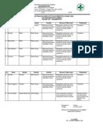 Bab 8.7.2.2 Bukti Analisis Tindak Lanjut Hasil Evaluasi
