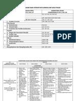 0. Pemetaan Kompetensi Dasar Dan Indikator Perkembangan Kurikulum 2013