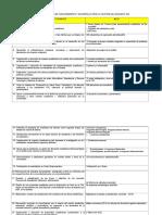 3GVC Plan de Func Decanato FIIS 2015