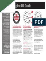 API ENGINE OIL GUIDE 2006.pdf