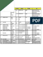 Materiales -planilla-.pdf