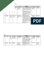 4. Prinsip 4,5,6 dan 7.docx