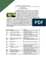 curso de gravaçao para iniciantes versão 2.pdf