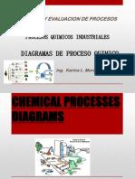 4. Balances Algebraicos Procesos III