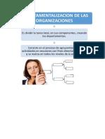 Revista Departamentalizacion y Principios de La Organización