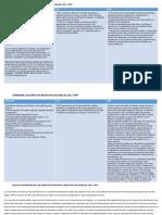 Módulo 4-Tarea N 4- Análisis Comparativo- ESSALUD- SIS- APP