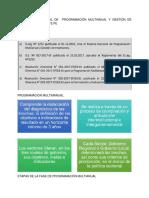 El Sistema Nacional de Programación Multianual y Gestión de Inversiones