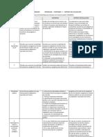 Estudios Factibilidad. Criterios p Elaborar Evaluar. (1)