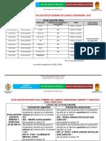 Evaluación Escrita Del Dominio de Lengua Originaria Aimara y Quechua Ugel Puno 2018 (1)