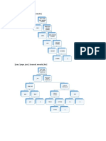 Diagrama Prolog
