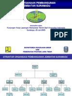 Materi Presentasi Untuk Mahasiswa