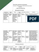 Antecedentes de sistema de gestión de calidad y productividad