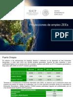 Proyecciones de Empleo ZEE.