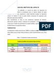 Método Del Instituto Del Asfalto
