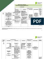 4.1.-Planificaciones-Anuales-PDL1°ciclo2016