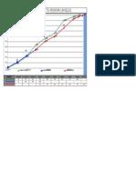 Copy of curva-s-fc3adsica-projeto-montar-um-blog.xls