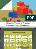 249618405 Topic 7 Strategic Planning Process Ppt