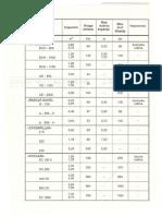 01819_20110414_Masine_i_njihove_karakteristike.pdf