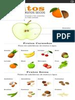 Frutos Carnudos e Frutos Secos