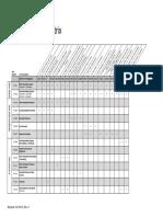 PeneCert ASTM E1417 Test Matrix
