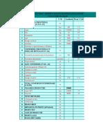 Tabel Indicatori Iea