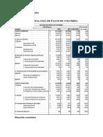 Análisis de La Balanza de Pagos de Colombia