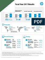 Fy17 Hp Inc Earnings Summary