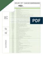 Descodificador de Eps-Arl -Afp - Ccomp