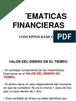 CLASE I  INTRODUCCIÓN - MATEMÁTICAS FINANCIERAS
