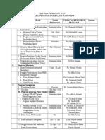 Senarai Program  & Format  Laporan Program Kurikulum 2010.doc