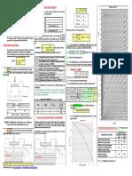 calculo de zapatas y losas ii.pdf