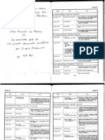Grandes Documentos Pontificios  (D).pdf