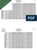 Datos 20 Anos Electorales-2
