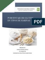 Determinación de gluten en harinas