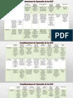 TAREA #1_tablas de Criterios de SAP - Copia