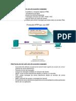 ( HTTP y HTTPS) Hasta 27 ( Formato Del Mensaje DNS)
