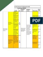 Cronograma Fase 2 de Planeación