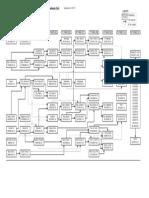 Fluxograma_Disciplinas_sem_optativas_13-07-10.pdf