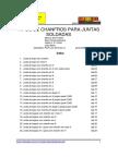 Tipos de chanfros.pdf