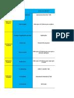 4. Operations Management - KPIs