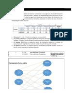 07_Modelos de Transporte y Asignacion_Plantilla_2018I (TEMP) (2)