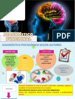 PPT-DIAGNOSTICO psicologia