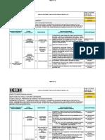 Fr-HSE-043 Analisis de Riesgos - ATS - DMI - Proyecto TGI725 (1)