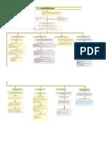 mapitaaaa.pdf