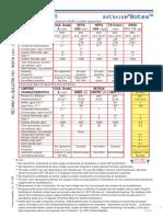CGA Air Grade Specifications