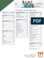 2016_MEDICA_profile2 (3)