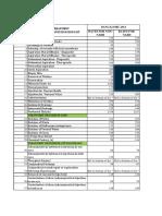 2014 Bangalorerates List PDF