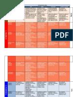 RUBRICASPrograma Especifico Conciencia Fonologica