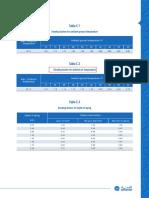 Al-fanar Derating Factors